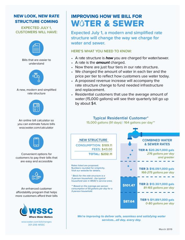 Fact Sheet - Customer-page-001.jpg