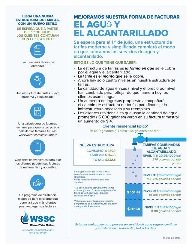 WSSC-CustomerFactSheet Spanish FINAL-page-001.jpg