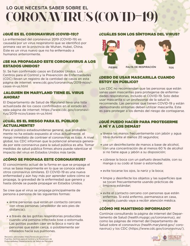 Prince Georges County COVID19 Factsheet Spanish-page-001.jpg