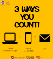 3 Ways You Count